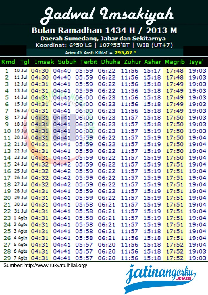 Jadwal Imsakiyah Ramadhan 1434 H untuk Daerah Jatinangor
