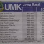 UMK Bandung Raya Harus Sama