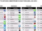 facebook_aplikasi_paling_top_ok_02