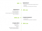 Sejarah-Perusahaan-YoungLimWon-永林院-Soft-Lab—Systemever
