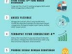 Systemever Software Cloud ERP Indonesia Terbaik